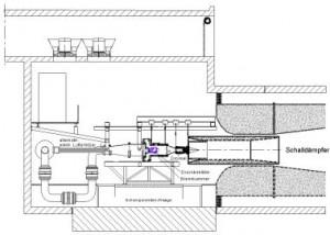 Schema des Brennkammer-Prüfstandes HBK3